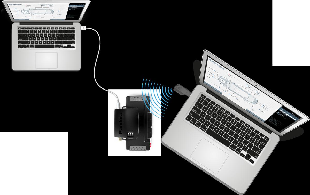 Подключение Pandora alarm studio к автосигнализации